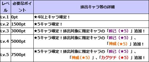 モン玉ガチャ10-1