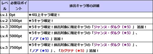 モン玉ガチャ12-01