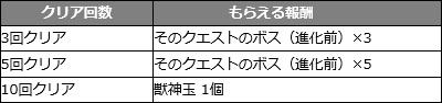幽遊白書コラボ第2弾-4