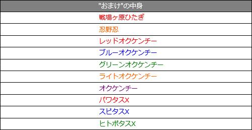 物語シリーズ01-2