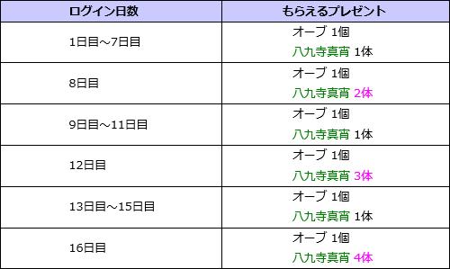 物語シリーズ01-4