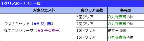 物語シリーズ01-5