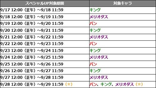 七つの大罪1-st05