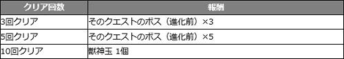 七つの大罪1-st09