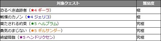 七つの大罪1-st11