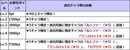モン玉ガチャ13-01