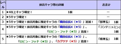 モン玉ガチャ15_st01