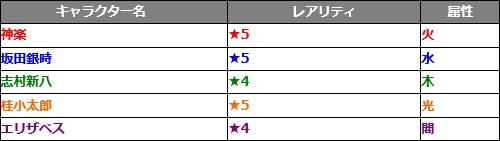 銀魂コラボ1_st03