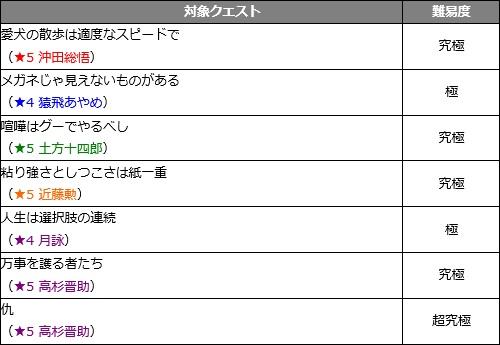 銀魂コラボ1_st06