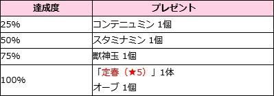 銀魂コラボ1_st10