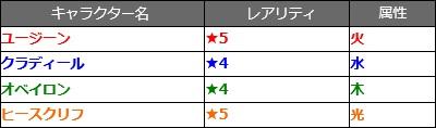 ソードアート・オンラインコラボ06