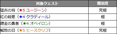 ソードアート・オンラインコラボ10