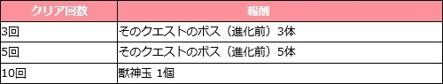 るろうに剣心コラボ09