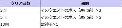 ミッキーマウスコラボ_st12