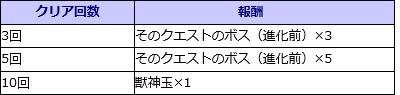 セーラームーン1-st11