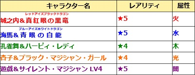 遊戯王コラボ2019.2_st03