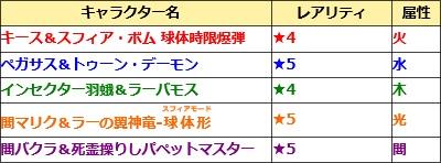 遊戯王コラボ2019.2_st05