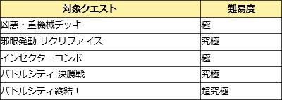 遊戯王コラボ2019.2_st06