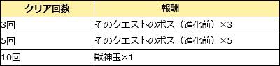 遊戯王コラボ2019.2_st08