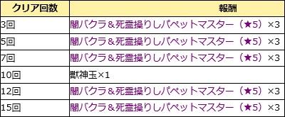 遊戯王コラボ2019.2_st09