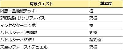 遊戯王コラボ2019.2_st10